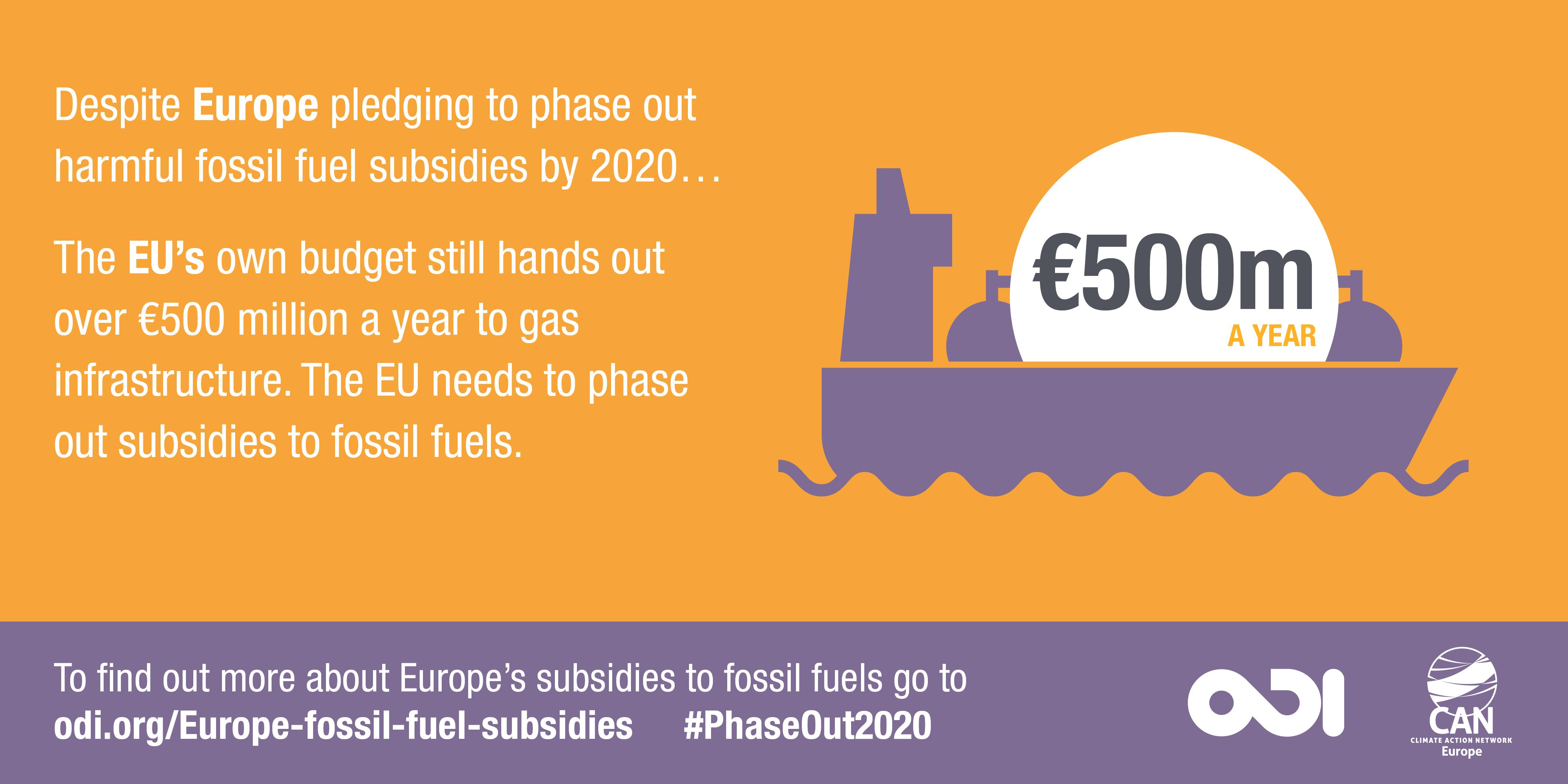 EU EU gas